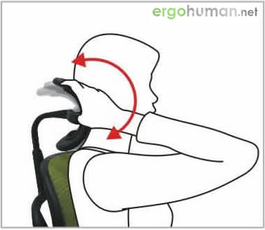 Headrest Rotate Adjustment - Ergohuman Chair Adjustments