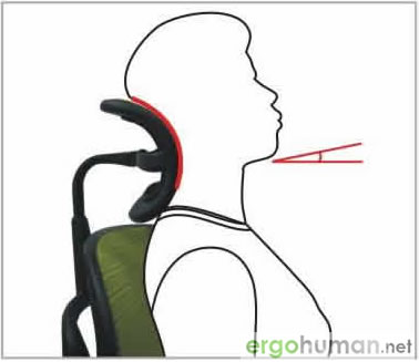 Headrest Rotate Adjustment - Ergohuman Chair Adjustments