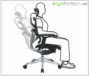 Backrest Tilt Angle Adjustment - Ergohuman Chair Adjustments