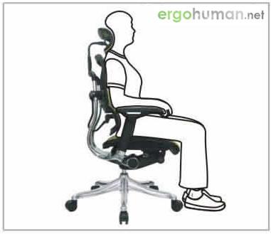 Seat Height Adjustment - Ergohuman Chair Adjustments