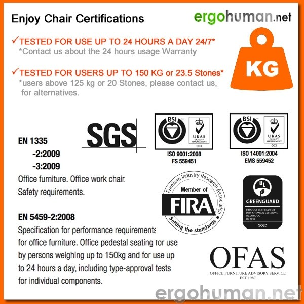 Enjoy Chair Certifications
