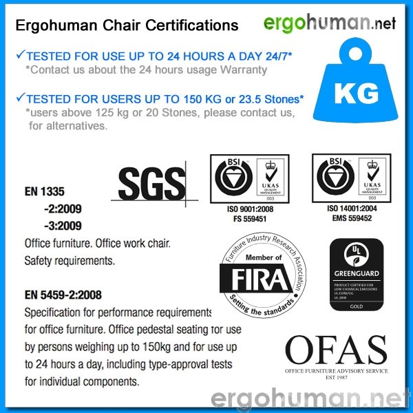 Ergohuman Chair Certifications
