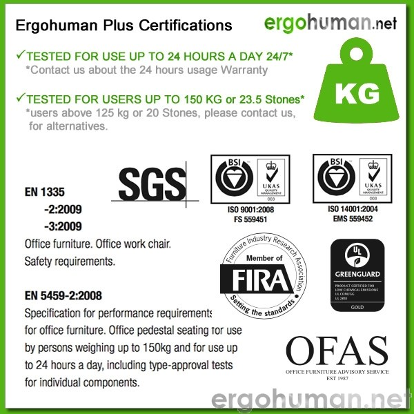 Ergohuman Plus Chair Certification and Sustainability