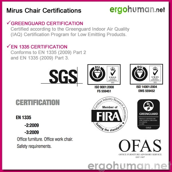 Mirus Chair Certifications