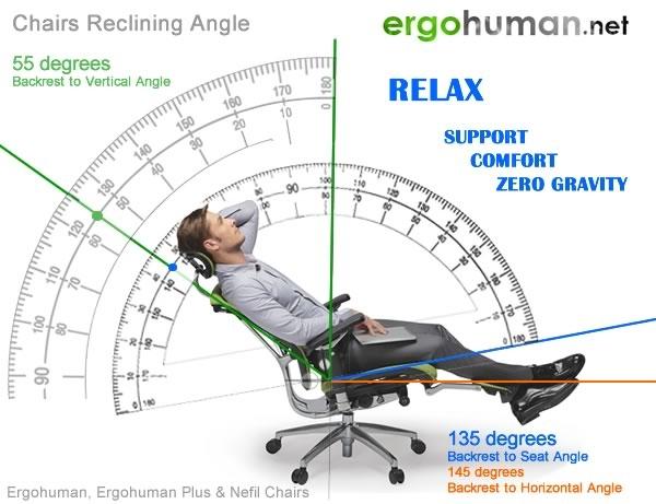 Ergohuman Gaming Chairs