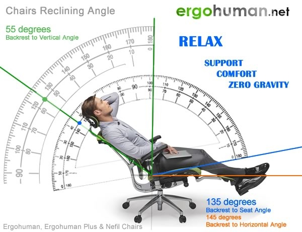 Ergohuman and Nefil Chair Reclining